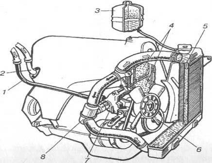 Системам охлаждения двигателя
