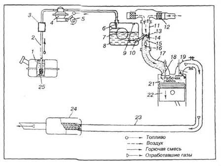 ���-3102 GAZ24.RU