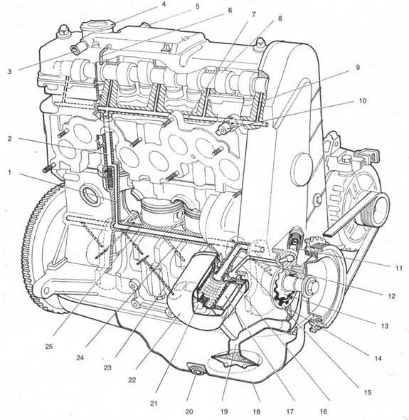 Система смазки двигателя: