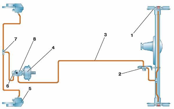 Схема рабочей тормозной